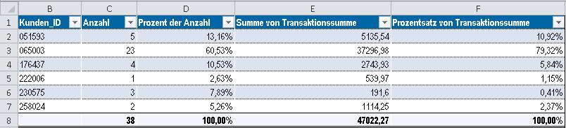 Charmant Prozent Einer Zahl Arbeitsblatt Ideen - Arbeitsblätter für ...
