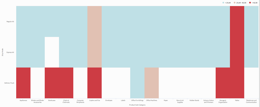 Heat map chart Heat Map Examples on multiple choice examples, weather examples, gene examples, significance analysis of microarrays, gene nomenclature, statistics examples, kpi examples, stocks examples, finance examples, compliance metrics examples, introduction examples, business architecture artifact examples, electronic portfolio examples, text examples, resources examples, usability testing examples, snp array, ggplot2 examples, line examples, serial analysis of gene expression, heat zones of united states, dna microarray experiment, infrared examples, bulleted list examples, risk mapping examples, ma plot, dna microarray,